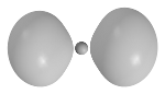 A typical p-orbital