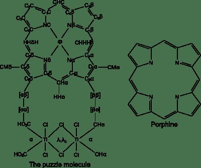 The puzzle molecule and porphine, a simple porphyrin.